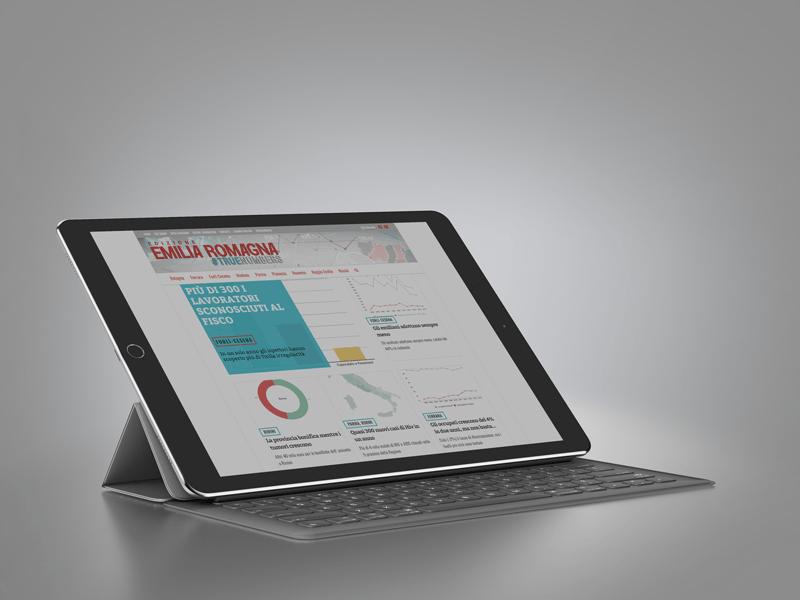 iPad-truenumbers